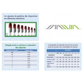 CAPSULA GELATINA N0 de 500mg - PIGMENTO NAT. CLOROFILA - VERDE TRANSLUCIDO - Pacote Com 1000